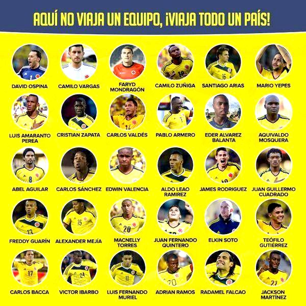 Lista de Convocados Selección Colombia
