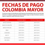 Fechas de Pago – Colombia Mayor