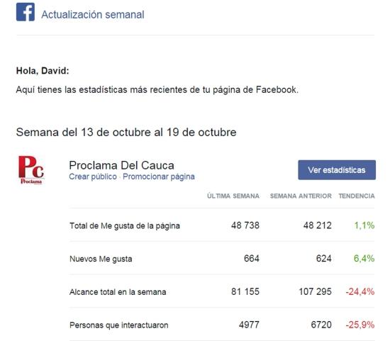 Actualización semanal de la página Proclama del Cauca (Facebook)