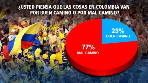 Por mal camino - Encuesta 2015 - Colombia