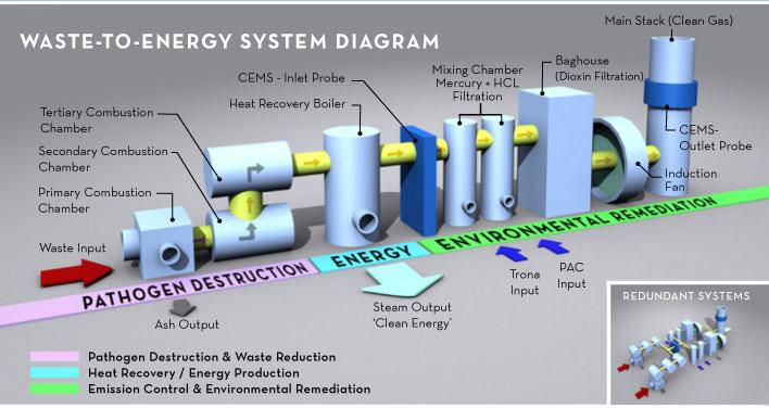 curtis-bay-energy