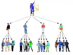 Venta multiniveles - Pirámide