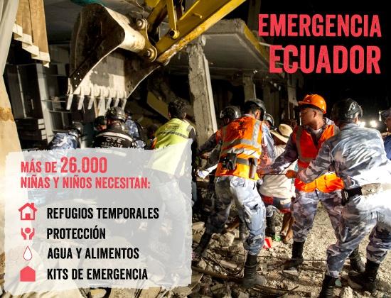 Emergencia en Ecuador - Ayudas - Fundación Plan