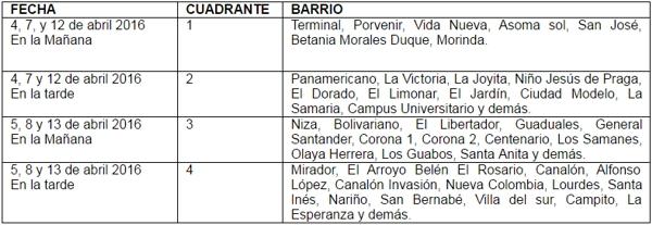 Jornadas de fumigación en el municipio de Santander de Quilichao - Zika
