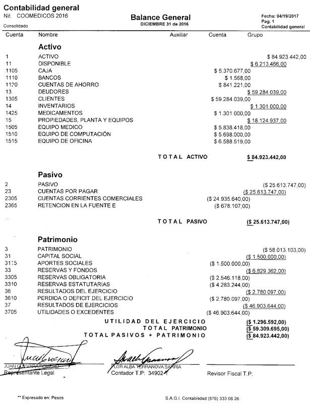 Balance General 31 Diciembre de 2016 - Coomédicos - Santander de Quilichao