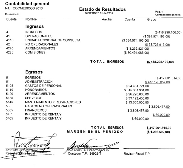 Estado de Resultados - 31 Diciembre de 2016 - Coomédicos - Santander de Quilichao