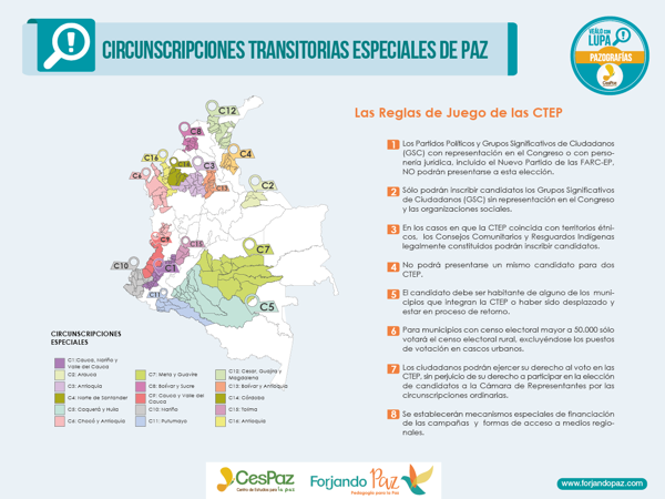 Fallo judicial revivió las Circunscripciones Especiales de Paz