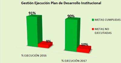 EL HOSPITAL FRANCISCO DE PAULA SANTANDER, PASA LA PRUEBA EN LA PRESENTACIÓN DEL INFORME DE GESTIÓN DEL AÑO 2017 A LA COMUNIDAD