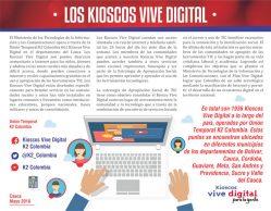 Los Kioskos Vive Digital