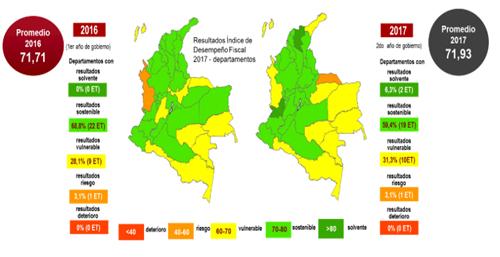 Los mejores y peores municipios administrados del Cauca
