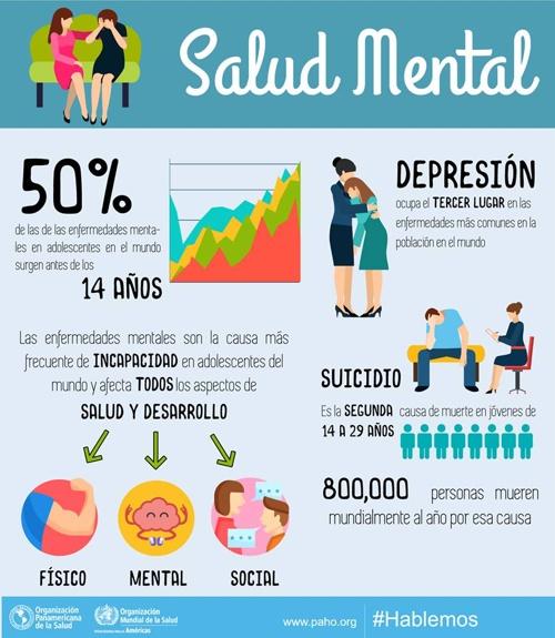 Día de la Salud Mental se conmemora en Corinto y el norte del Cauca