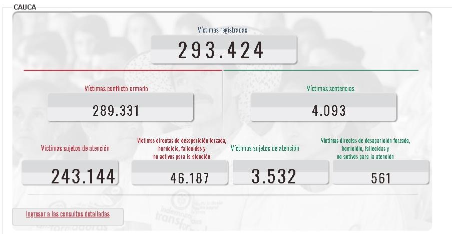 Estadísticas víctimas Cauca
