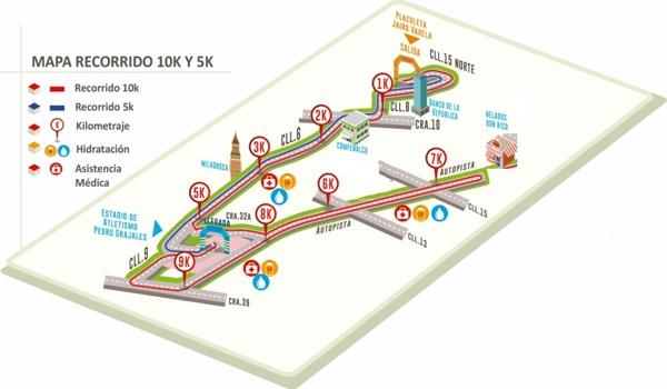 XXIX Carrera Atlética Internacional Río Cali