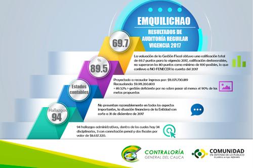 Presuntos hallazgos penales en Emquilichao