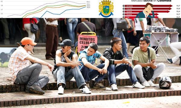 Empleo o desempleo en Popayán
