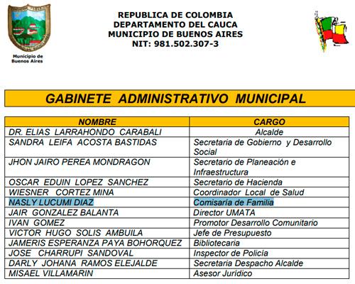 Gabinete del Municipio de Suárez 2012 - 2015