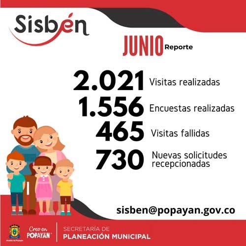 2021 visitas realizadas para encuesta del Sisbén en Popayán en junio
