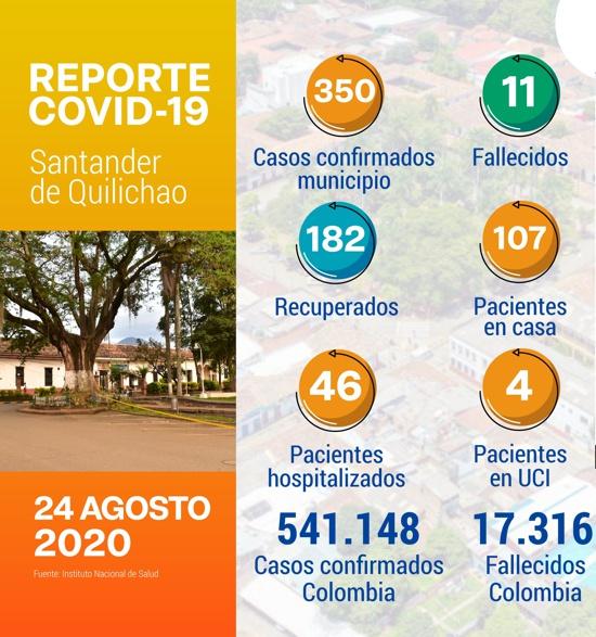 Reporte Covid 19 - Santander de Quilichao - 24 agosto 2020