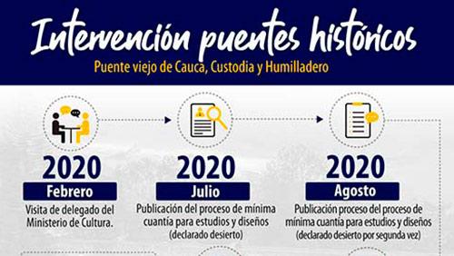 Así va la recuperación de los puentes históricos de Popayán