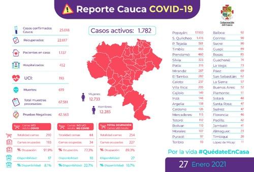 Hoy fueron 395 víctimas mortales por coronavirus