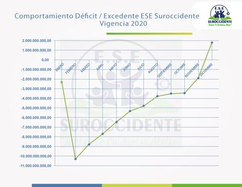 Ejecuciones-ESE-SUROCCIODENTE