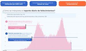Covid-19 dejó 145 muertes más en Colombia; hay 8.254 contagios nuevos