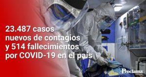Coronavirus superó récords de contagios