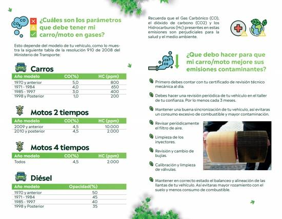 Control de emisiones de gases de vehículos motorizados - CRC