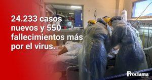 Doloroso récord: 550 fallecimientos más por Covid
