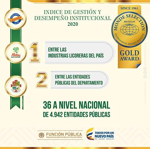 Industria Licorera del Cauca: No. 1 en desempeño como la mejor del país
