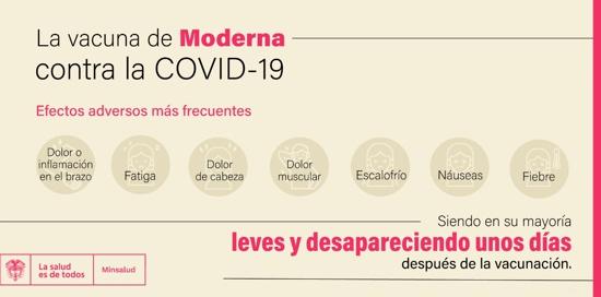 La vacuna de Moderna contra la Covid 19