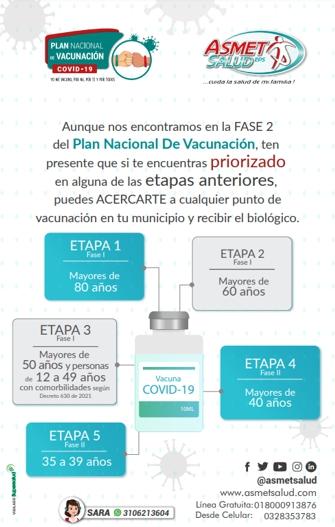 Plan Nacional de Vacunación - Asmet Salud EPS